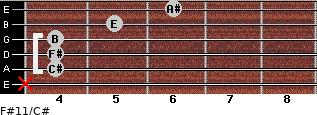 F#11/C# for guitar on frets x, 4, 4, 4, 5, 6