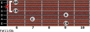 F#11/Db for guitar on frets 9, 7, 9, 6, x, 6