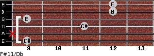 F#11/Db for guitar on frets 9, x, 11, 9, 12, 12