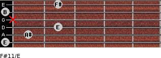 F#11/E for guitar on frets 0, 1, 2, x, 0, 2