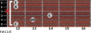 F#11/E for guitar on frets 12, 13, 14, x, 12, 12
