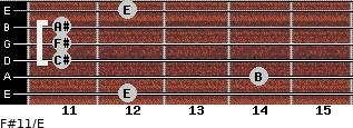 F#11/E for guitar on frets 12, 14, 11, 11, 11, 12
