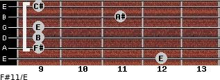F#11/E for guitar on frets 12, 9, 9, 9, 11, 9