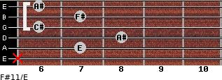 F#11/E for guitar on frets x, 7, 8, 6, 7, 6