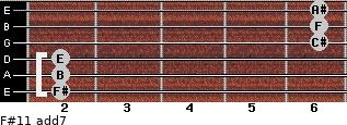 F#11 add(7) for guitar on frets 2, 2, 2, 6, 6, 6