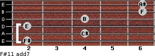 F#11 add(7) for guitar on frets 2, 4, 2, 4, 6, 6