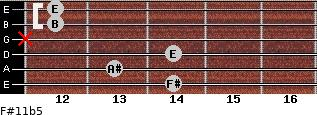 F#11b5 for guitar on frets 14, 13, 14, x, 12, 12