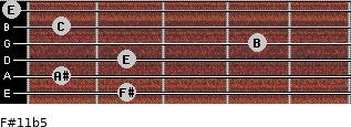 F#11b5 for guitar on frets 2, 1, 2, 4, 1, 0