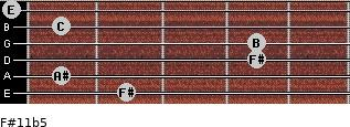 F#11b5 for guitar on frets 2, 1, 4, 4, 1, 0