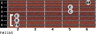 F#11b5 for guitar on frets 2, 2, 2, 5, 5, 6