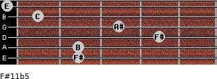 F#11b5 for guitar on frets 2, 2, 4, 3, 1, 0