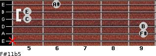 F#11b5 for guitar on frets x, 9, 9, 5, 5, 6
