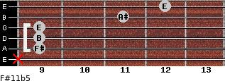 F#11b5 for guitar on frets x, 9, 9, 9, 11, 12
