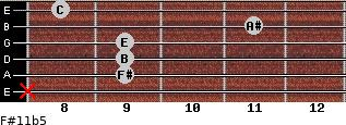F#11b5 for guitar on frets x, 9, 9, 9, 11, 8