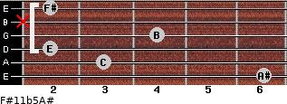 F#11b5/A# for guitar on frets 6, 3, 2, 4, x, 2
