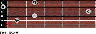 F#11b5/A# for guitar on frets x, 1, 2, 5, 0, 2