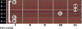F#11b5/B for guitar on frets 7, 7, 10, 11, 11, 7