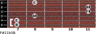 F#11b5/B for guitar on frets 7, 7, 8, 11, 11, 8