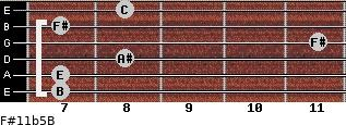 F#11b5/B for guitar on frets 7, 7, 8, 11, 7, 8