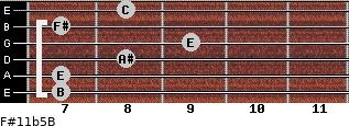 F#11b5/B for guitar on frets 7, 7, 8, 9, 7, 8
