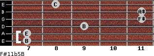 F#11b5/B for guitar on frets 7, 7, 9, 11, 11, 8