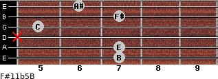 F#11b5/B for guitar on frets 7, 7, x, 5, 7, 6