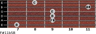 F#11b5/B for guitar on frets 7, 9, 9, 9, 11, 8