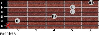 F#11b5/B for guitar on frets x, 2, 4, 5, 5, 6