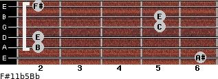 F#11b5/Bb for guitar on frets 6, 2, 2, 5, 5, 2