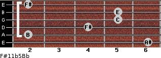 F#11b5/Bb for guitar on frets 6, 2, 4, 5, 5, 2