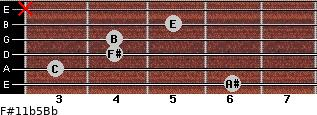 F#11b5/Bb for guitar on frets 6, 3, 4, 4, 5, x