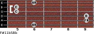 F#11b5/Bb for guitar on frets 6, 9, 9, 5, 5, 6