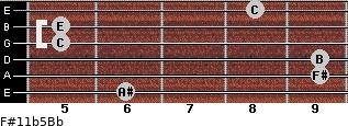 F#11b5/Bb for guitar on frets 6, 9, 9, 5, 5, 8
