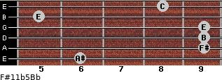 F#11b5/Bb for guitar on frets 6, 9, 9, 9, 5, 8