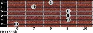 F#11b5/Bb for guitar on frets 6, 9, 9, 9, 7, 8