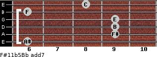 F#11b5/Bb add(7) guitar chord