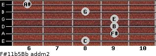 F#11b5/Bb add(m2) guitar chord