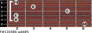 F#11b5/Bb add(#5) guitar chord