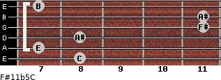 F#11b5/C for guitar on frets 8, 7, 8, 11, 11, 7