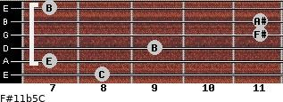F#11b5/C for guitar on frets 8, 7, 9, 11, 11, 7