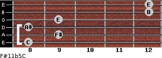 F#11b5/C for guitar on frets 8, 9, 8, 9, 12, 12