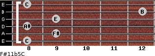 F#11b5/C for guitar on frets 8, 9, 8, 9, 12, 8