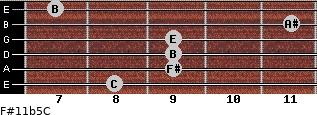 F#11b5/C for guitar on frets 8, 9, 9, 9, 11, 7