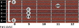 F#11b5/C for guitar on frets 8, 9, 9, 9, 11, 8