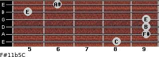 F#11b5/C for guitar on frets 8, 9, 9, 9, 5, 6
