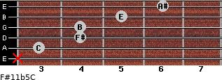 F#11b5/C for guitar on frets x, 3, 4, 4, 5, 6