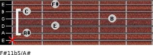 F#11b5/A# for guitar on frets x, 1, 2, 4, 1, 2