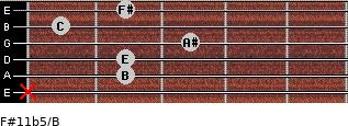 F#11b5/B for guitar on frets x, 2, 2, 3, 1, 2