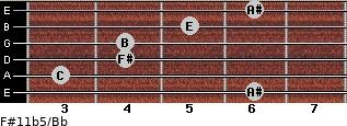 F#11b5/Bb for guitar on frets 6, 3, 4, 4, 5, 6