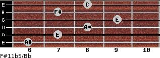 F#11b5/Bb for guitar on frets 6, 7, 8, 9, 7, 8